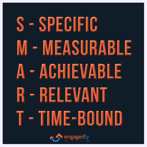 how to write goals and objectives Smart iep goals and objectives write down several statements about what you  want your child to know and be able to do revise these statements into goals.