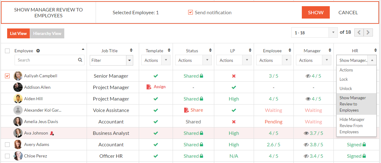 Engagedly's performance org dashboard