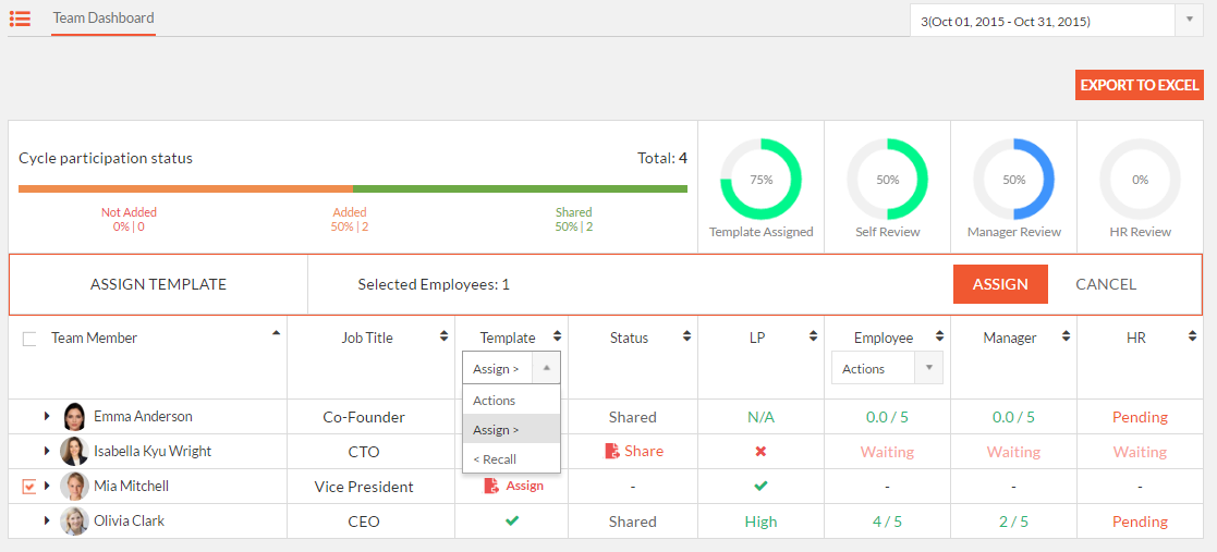 Engagedly Performance Team Dashboard