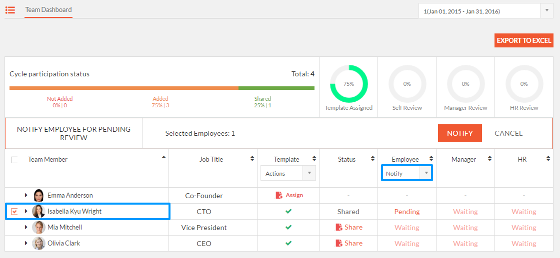 Engagedly's Performance Team Dashboard