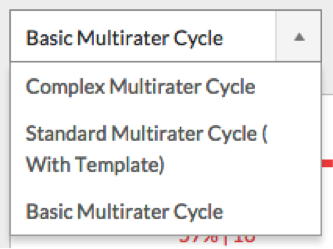 Drop Down Menu Of Multirater Cycle