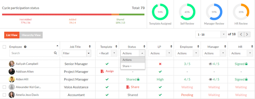 Attractive Sharing Performance Review Templates