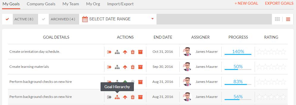 Goal_Hierarchy