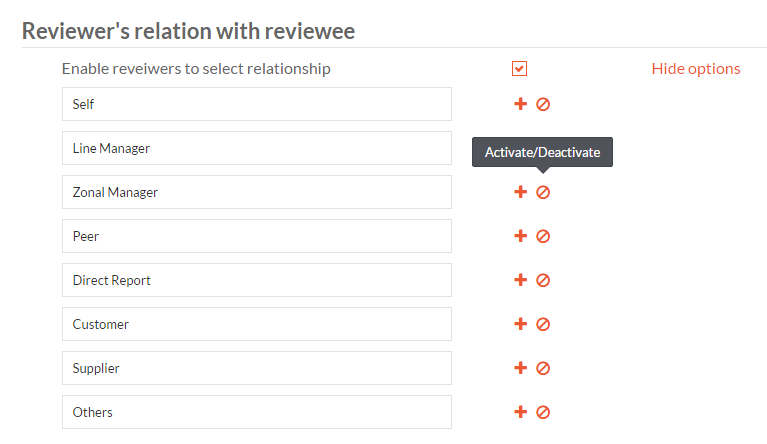 Reviewer's relation with reviewee 2